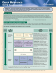 The TCP/IP reference model and OSI reference model IPv4 vs. IPv6
