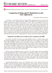 Comparison of China and US` Bank Reserves and Their Implications
