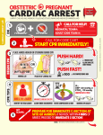 CARDIAC ARREST CARD