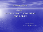 20000 20000 Business transactions and the accounting equation