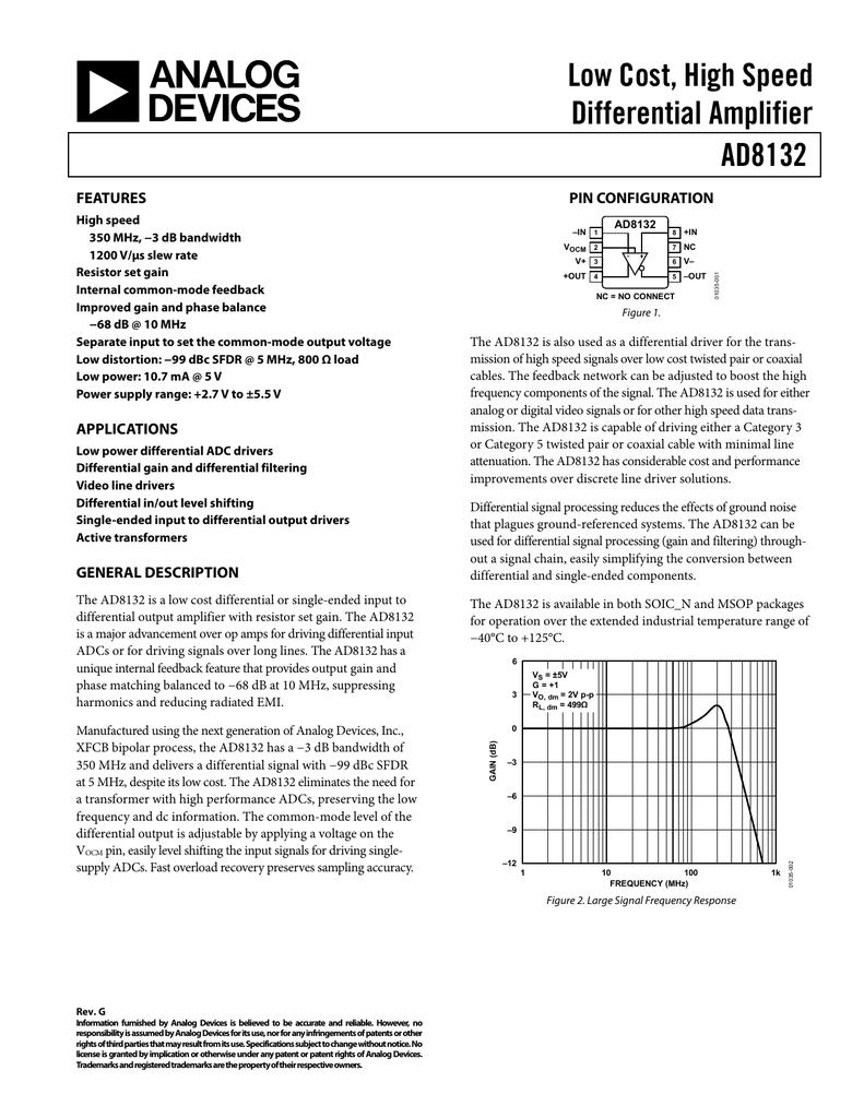AD8132 (Rev  G)