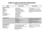 AGRICULTURE and NATURAL RESOURCES What can I do with this degree? STRATEGIES AREAS