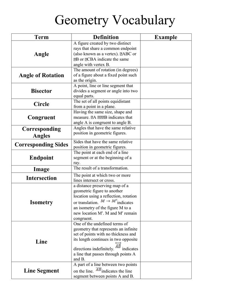 Geometry Vocabulary Graphic Organizer