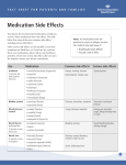 Medication Side Effects - Intermountain Healthcare