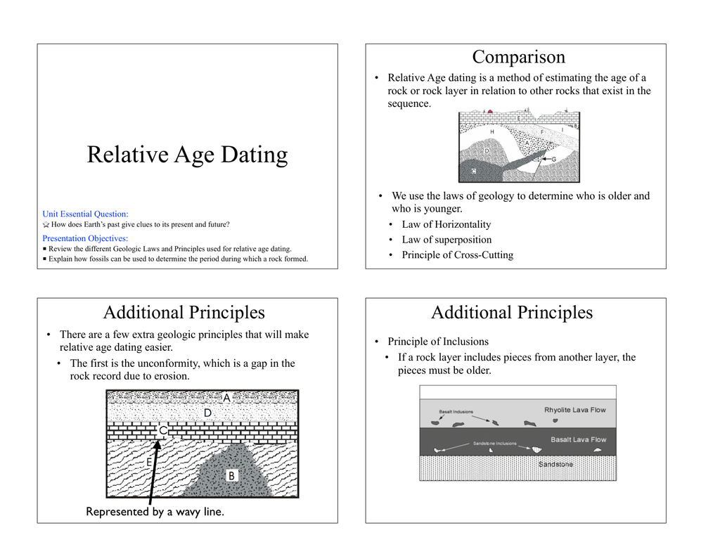 Dating site for old people