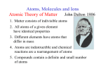 Atoms, Molecules and Ions Atomic Theory of Matter