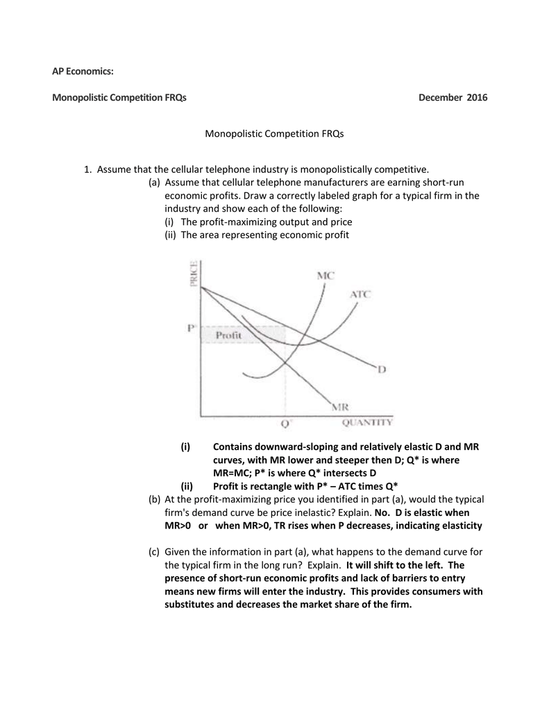 Monopolistic Competition FRQs answers