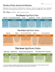 Timeline of Early American Civilizations