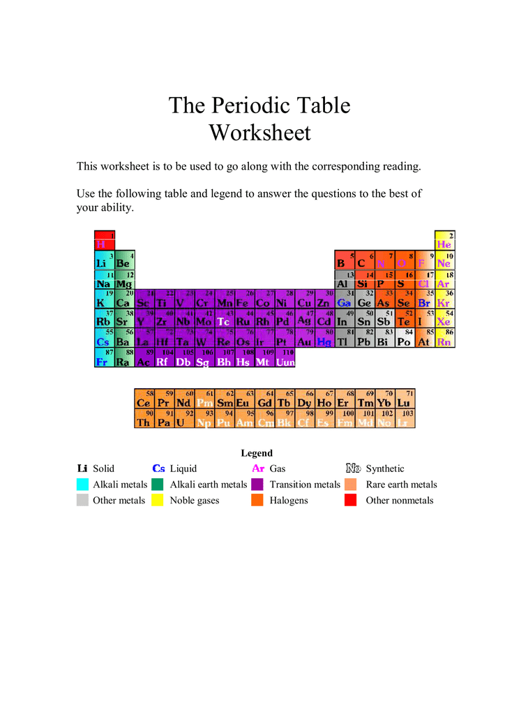 Periodic Table where are the noble gases in the periodic table : 000192408_1-4ec14608bb3c3e990d2d99c6482b205b.png