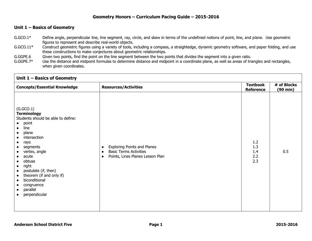Geometry Honors – Curriculum Pacing Guide – 2015