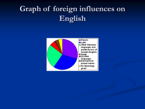 history-of-the-english-language-b