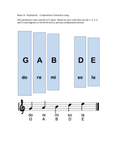 Pentatonic melodies are easy to sing.