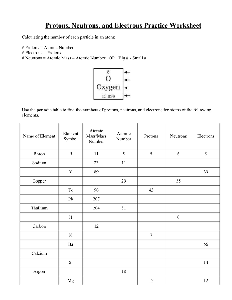 Printables Of Worksheet On Calculating Protons Neutrons