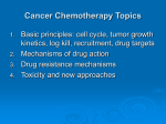 Cancer Chemotherapy: Targets for selective toxicity