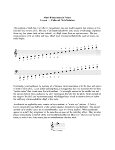 Music Fundamentals Primer Lesson 1 – Clefs and Pitch Notation