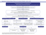Algorithm for Treating Epilepsy Patients with Valproate (Depakote