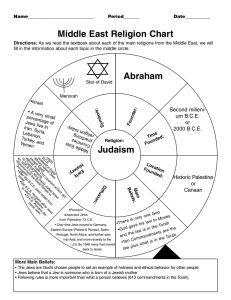 Middle East Religion Chart Judaism Abraham