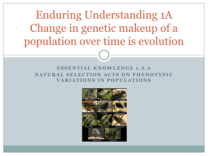 Natural Selection acts on phenotypic variations in populations.