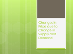 Changes in Price due to Change in Supply and Demand