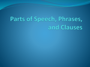 Parts of Speech, Phrases, and Clauses
