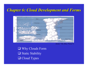 Chapter 6: Cloud Development and Forms