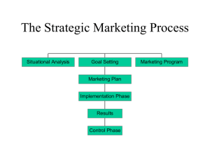 The Strategic Marketing Process