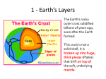 Plate Tectonics - East Hanover Township School District