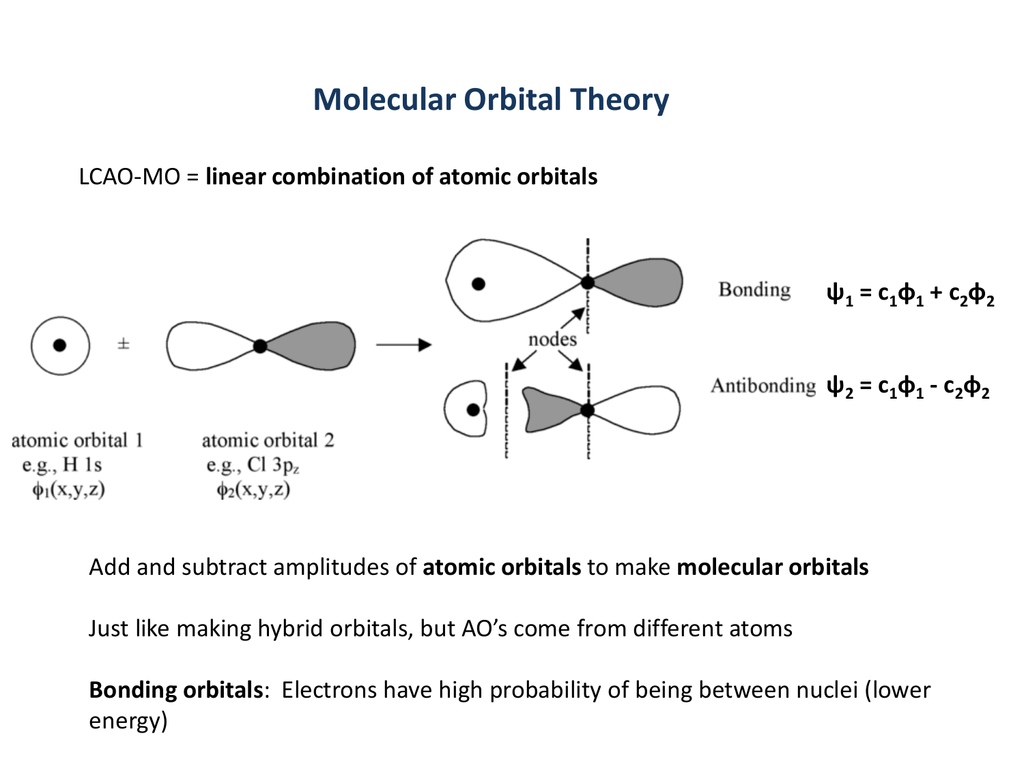 Bonding orbitals pooptronica