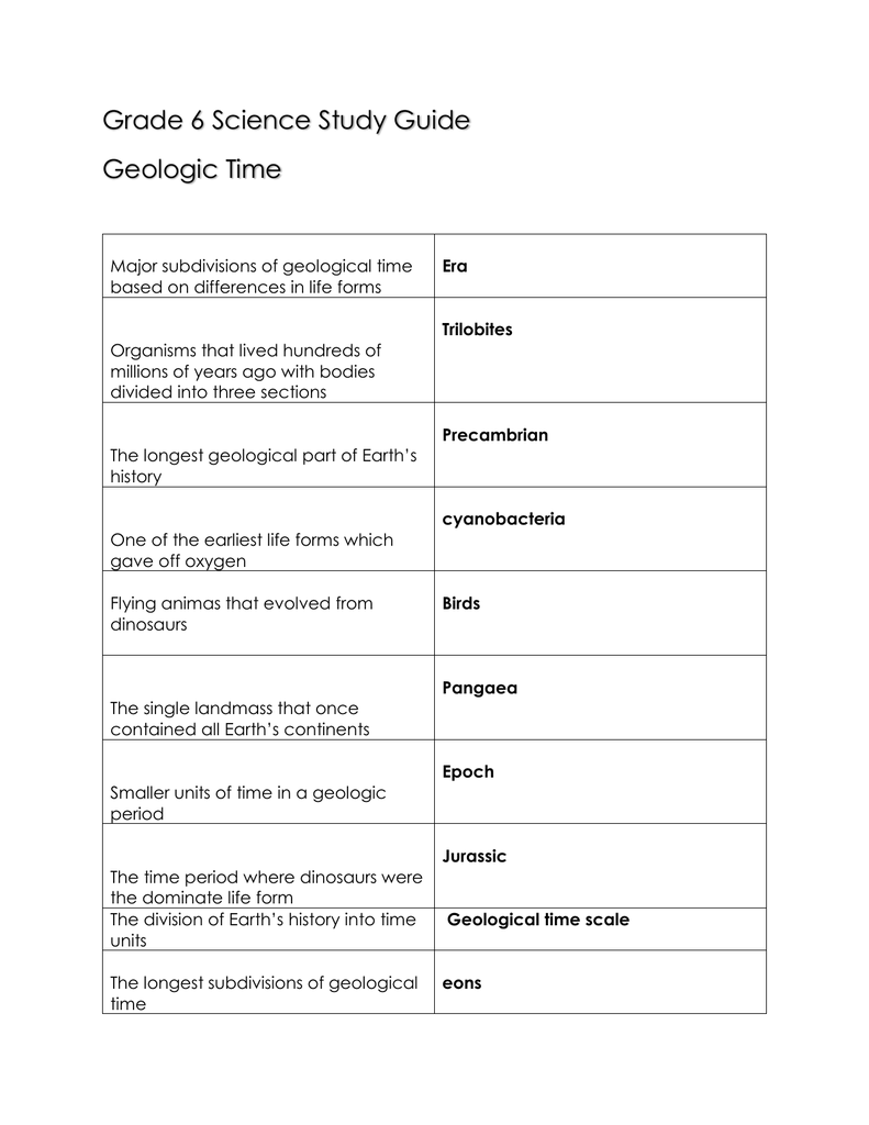 Grade 6 Science Study Guide Geologic Time Major subdivisions of