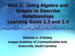 Unit 2: Using Algebra and Graphs to Describe Relationships