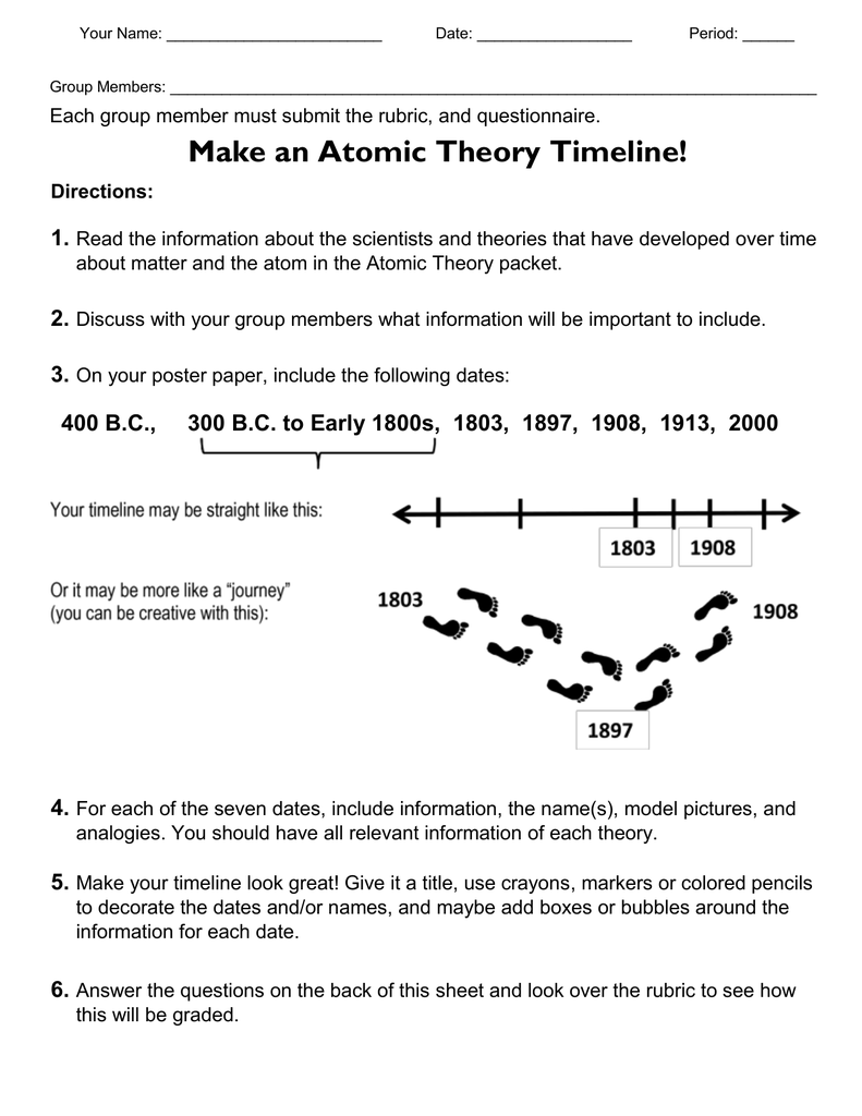 Make an Atomic Theory Timeline! Throughout Development Of Atomic Theory Worksheet