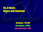 Ch. 18 Notes Atoms and Elements