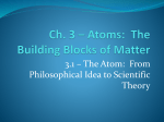 Ch. 3 – Atoms: The Building Blocks of Matter