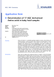 Determination of 17 AQC derivatized Amino acids in