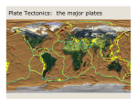 Plate Tectonics: Types of Plate Margins