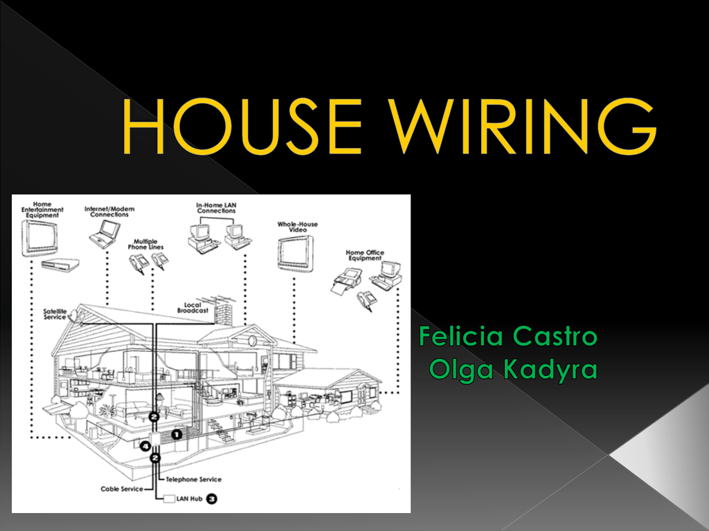 Fabulous House Wiring Ppt Wiring Digital Resources Counpmognl