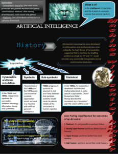 Artificial Intelligence - itgs2012-2013
