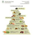 The Anti-Inflammatory Food Pyramid