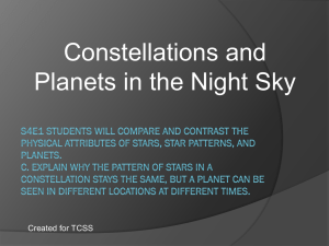 Constellations and Planets in the Night Sky