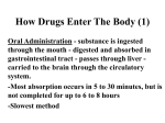 How Drugs Enter The Body (1)