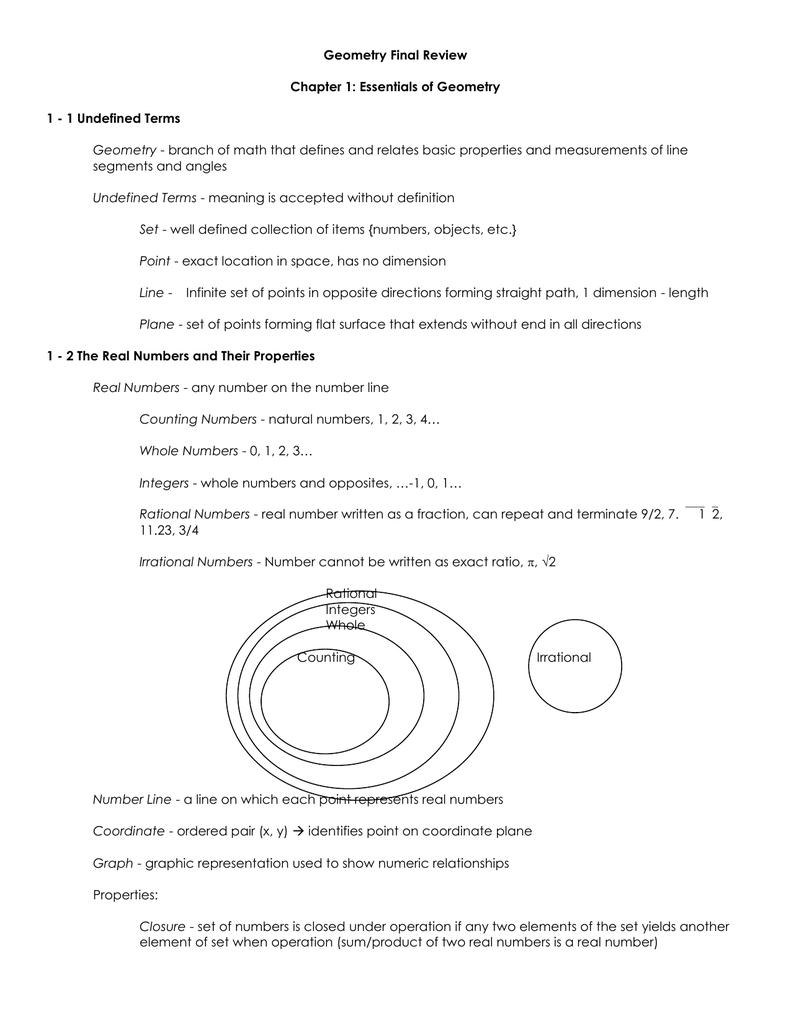 worksheet converse inverse contrapositive worksheet mytourvn worksheet study site. Black Bedroom Furniture Sets. Home Design Ideas