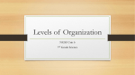 Levels of Organization - Warren County Schools