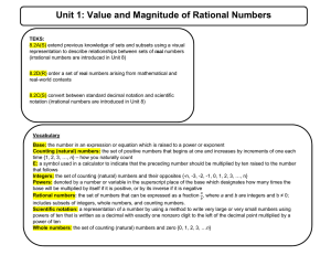 Unit 1: Value and Magnitude of Rational Numbers