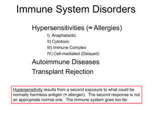 Immune System Disorders (Hypersensitivities ≈ Allergies)