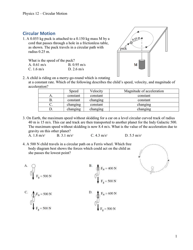 Ferris Wheel Free Body Diagram Electrical Wiring Diagrams Statics Fbd Ex 11 Part I Youtube Orbital Motion And Energy 28 What Is The Gravitational Field Strength Parametric Equation