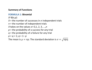 Summary of Functions