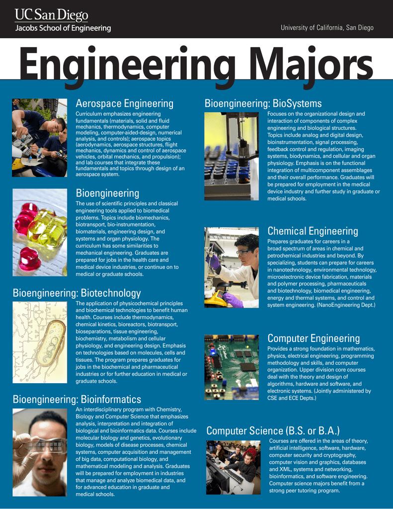 Aerospace Engineering Bioengineering: BioSystems