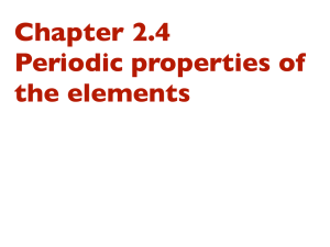 Chapter 2.4 Periodic properties of the elements