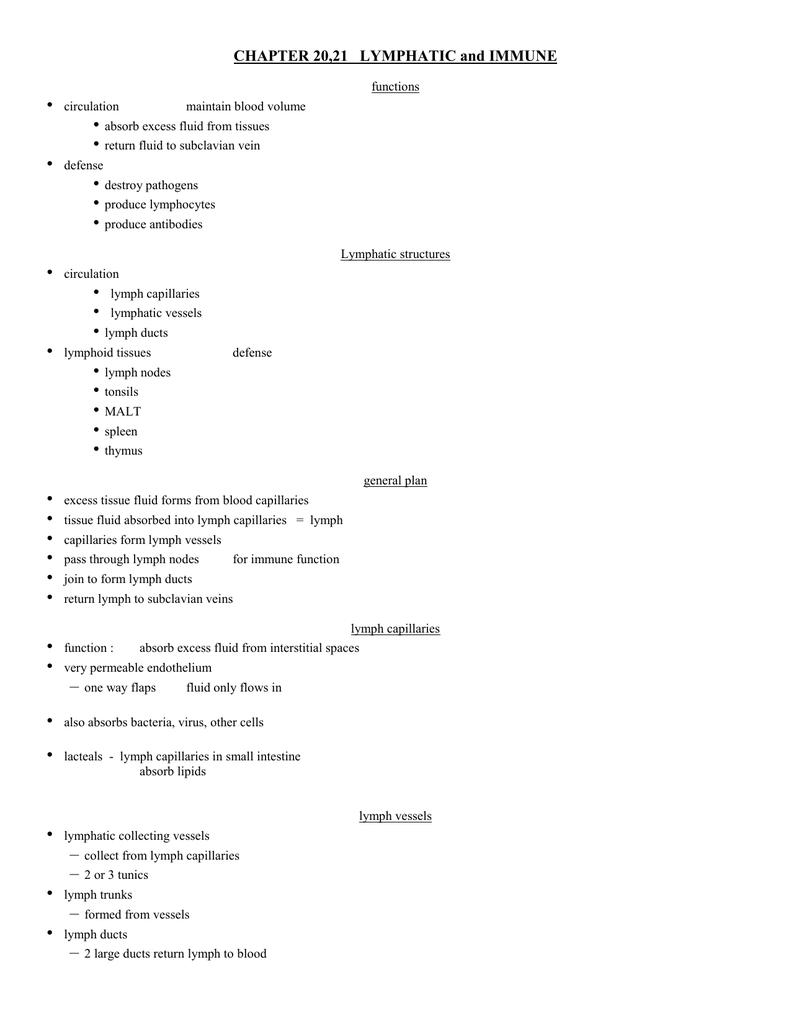 Ch2021 Lymphatic