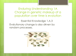 Enduring Understanding 1A Change in genetic makeup of a